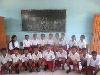 Lulusan Sekolah Dasar